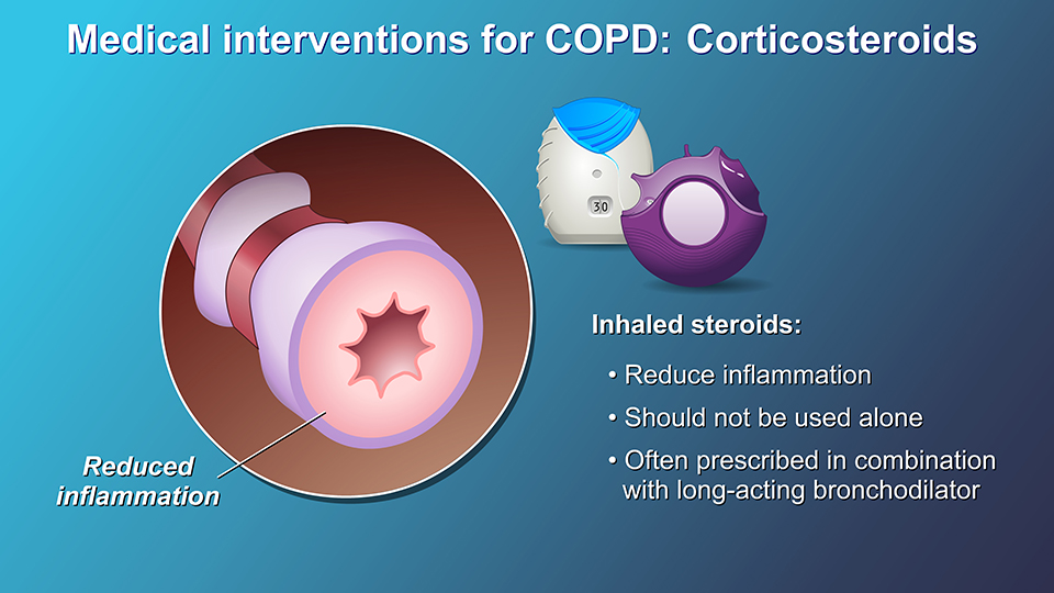 Animation - Management and Treatment of COPD